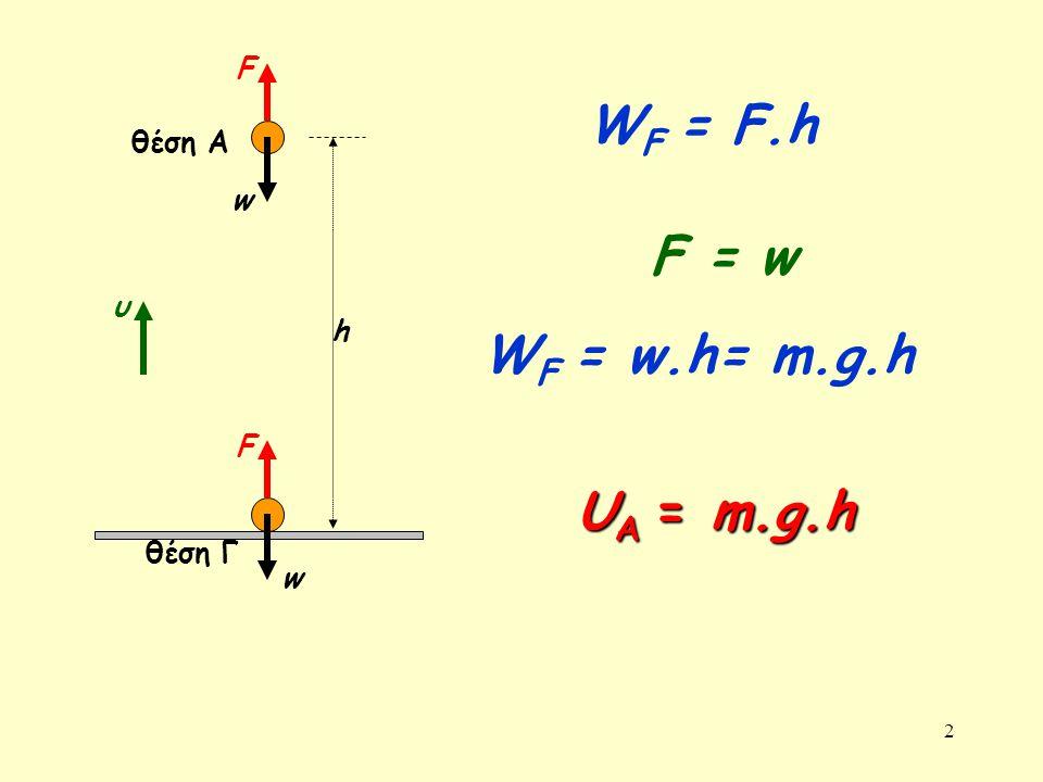 WF = F.h F = w WF = w.h= m.g.h UA = m.g.h