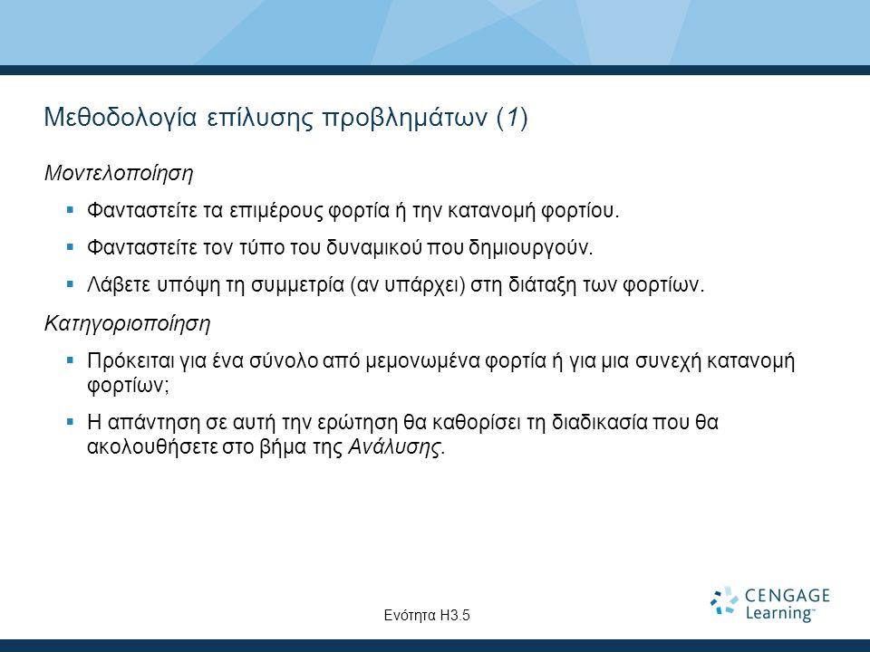 Μεθοδολογία επίλυσης προβλημάτων (1)