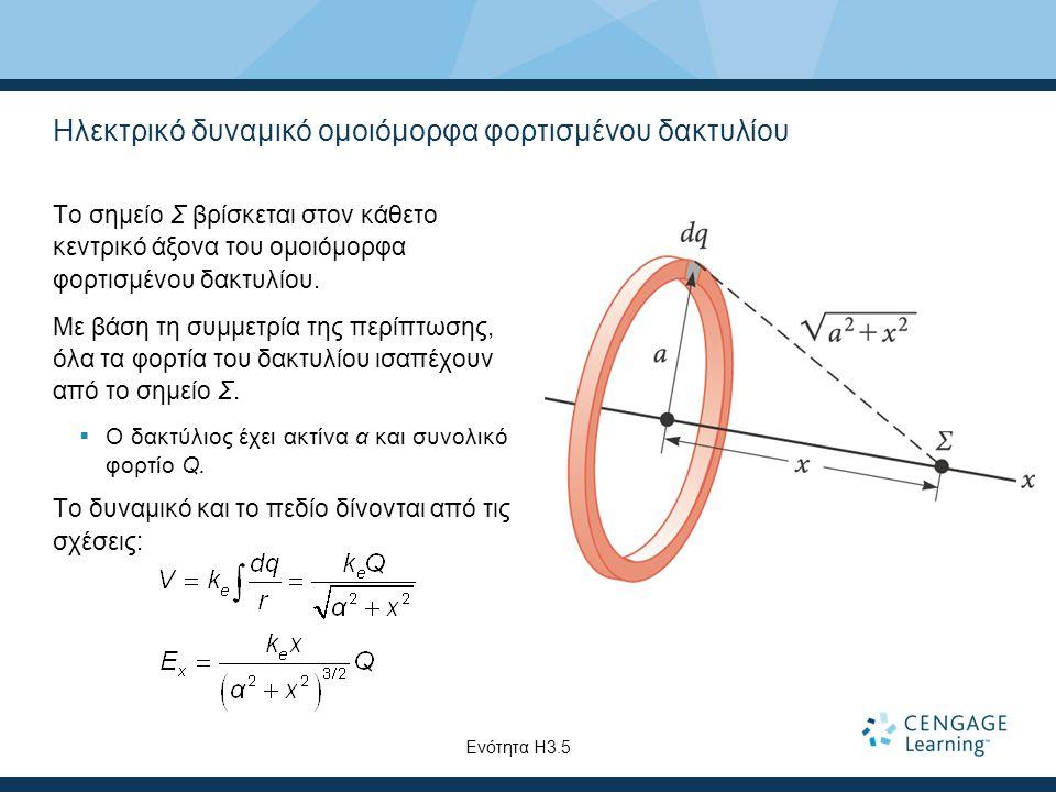 Ηλεκτρικό δυναμικό ομοιόμορφα φορτισμένου δακτυλίου