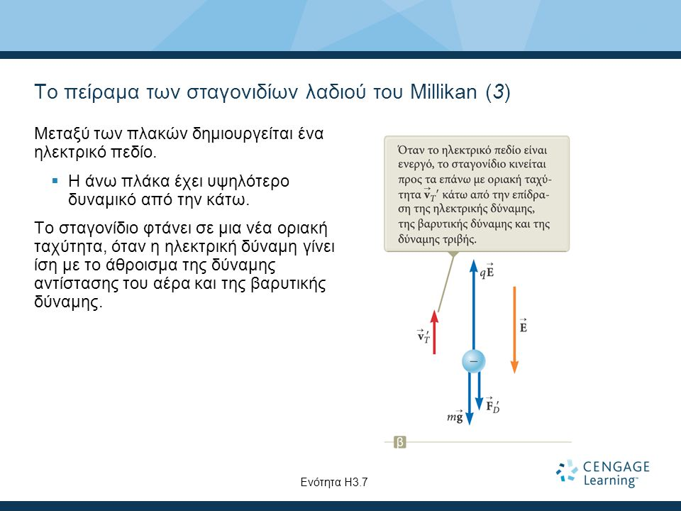 Το πείραμα των σταγονιδίων λαδιού του Millikan (3)