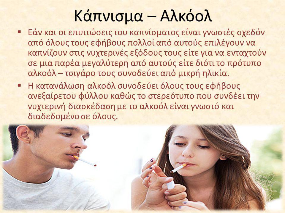 Κάπνισμα – Αλκόολ