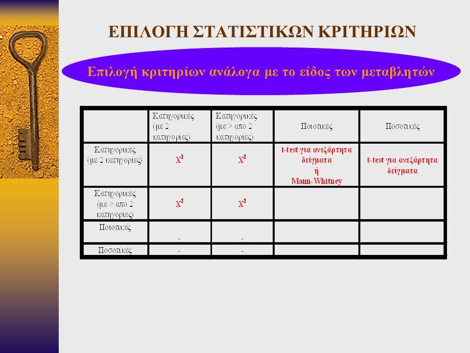 ΕΠΙΛΟΓΗ ΣΤΑΤΙΣΤΙΚΩΝ ΚΡΙΤΗΡΙΩΝ