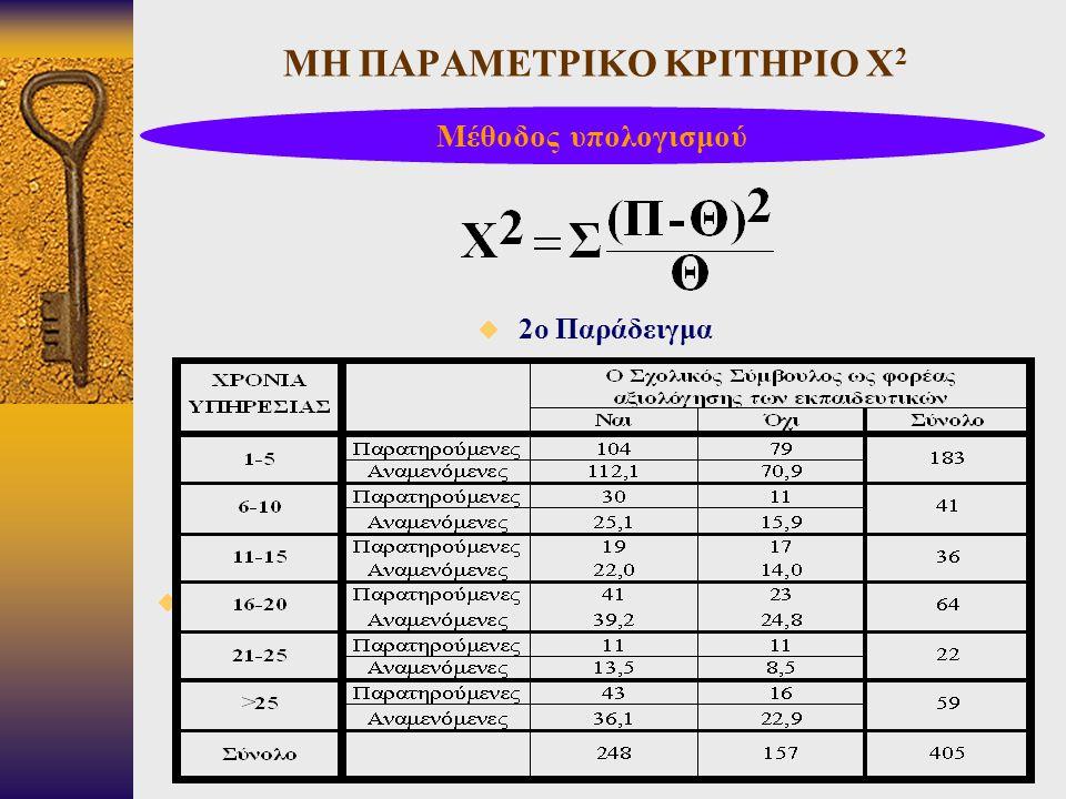 ΜΗ ΠΑΡΑΜΕΤΡΙΚΟ ΚΡΙΤΗΡΙΟ Χ2