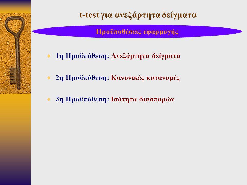 t-test για ανεξάρτητα δείγματα