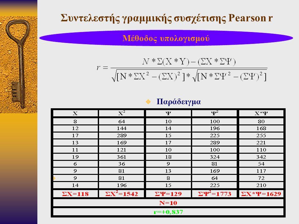 Συντελεστής γραμμικής συσχέτισης Pearson r