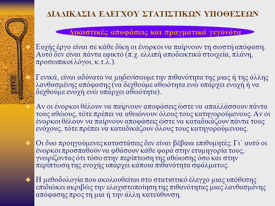 ΔΙΑΔΙΚΑΣΙΑ ΕΛΕΓΧΟΥ ΣΤΑΤΙΣΤΙΚΩΝ ΥΠΟΘΕΣΕΩΝ