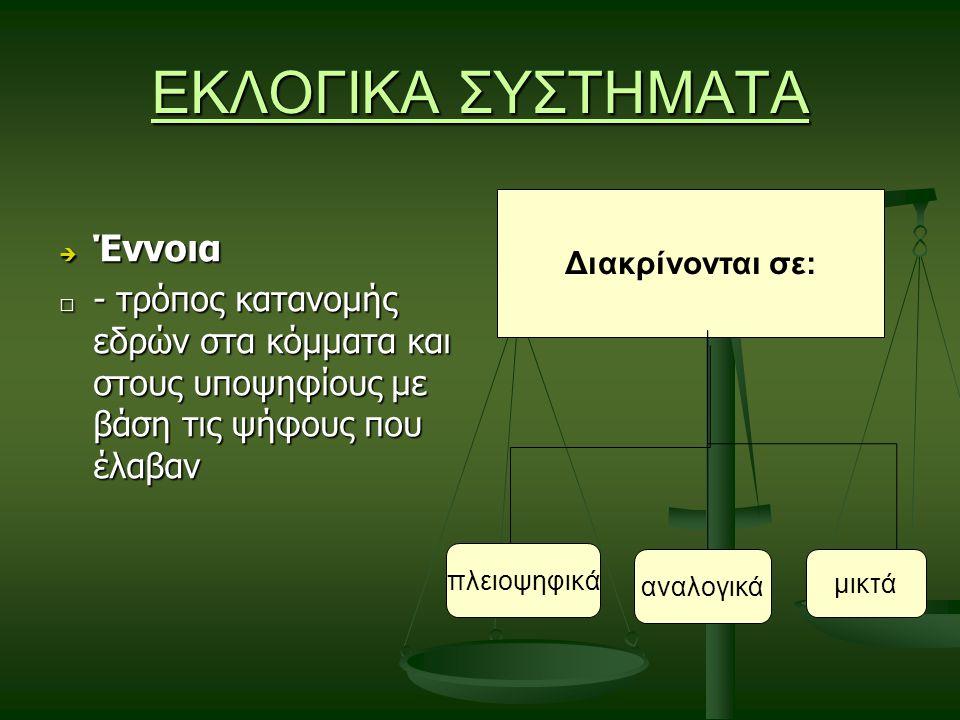 ΕΚΛΟΓΙΚΑ ΣΥΣΤΗΜΑΤΑ Έννοια