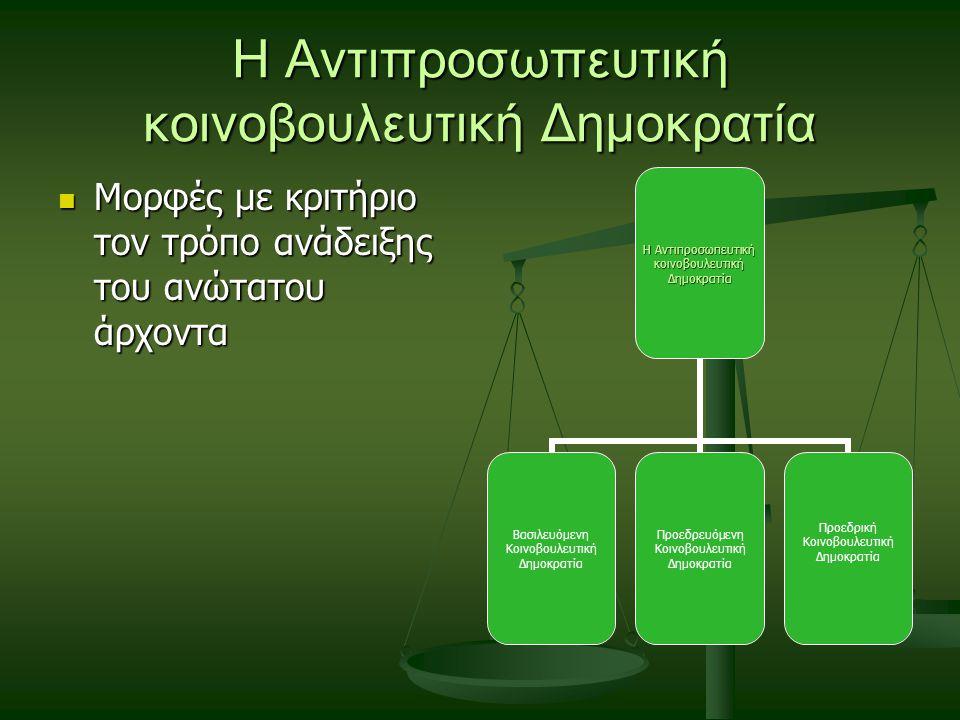 Η Αντιπροσωπευτική κοινοβουλευτική Δημοκρατία