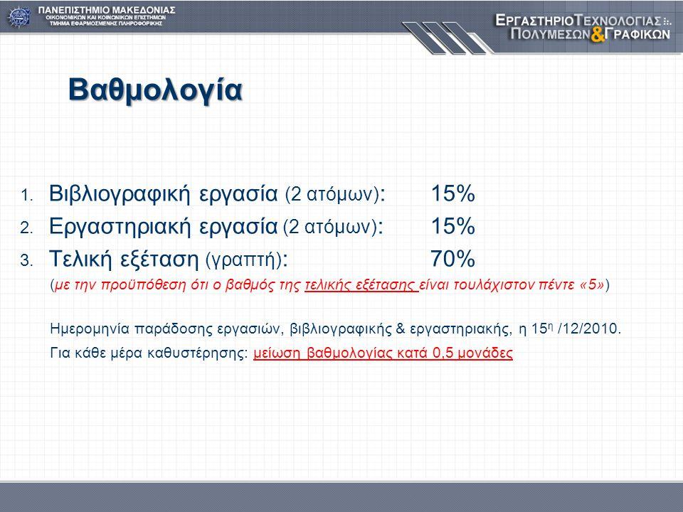 Βαθμολογία Βιβλιογραφική εργασία (2 ατόμων): 15%