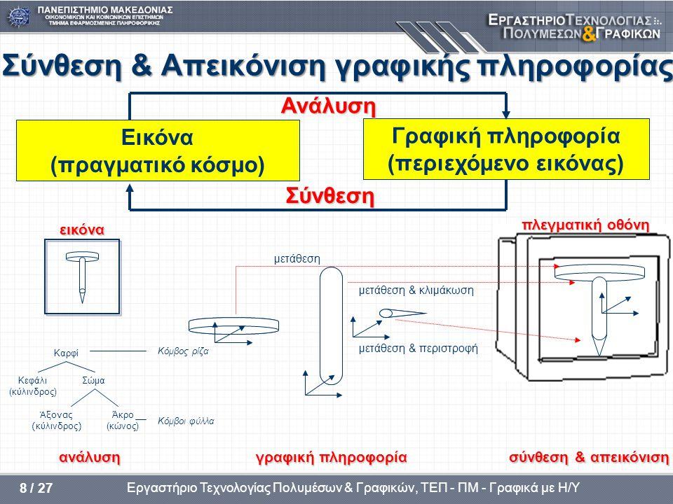 Σύνθεση & Απεικόνιση γραφικής πληροφορίας