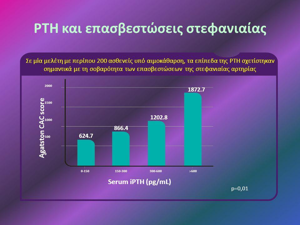 PTH και επασβεστώσεις στεφανιαίας