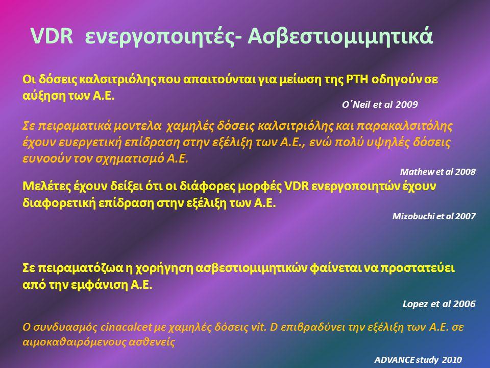 VDR ενεργοποιητές- Ασβεστιομιμητικά