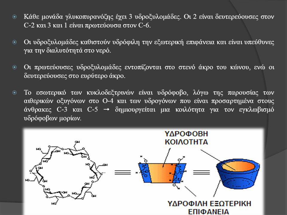 Κάθε μονάδα γλυκοπυρανόζης έχει 3 υδροξυλομάδες
