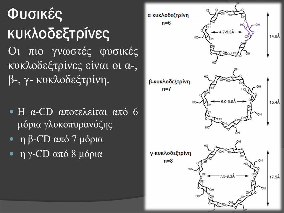 Φυσικές κυκλοδεξτρίνες