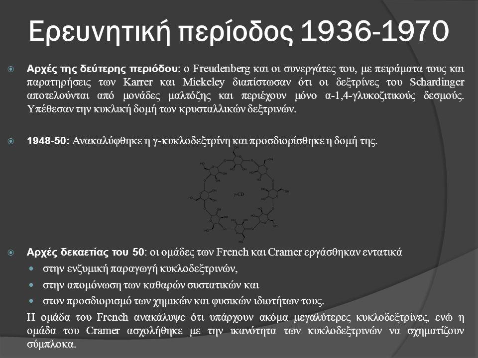 Ερευνητική περίοδος 1936-1970 στην ενζυμική παραγωγή κυκλοδεξτρινών,