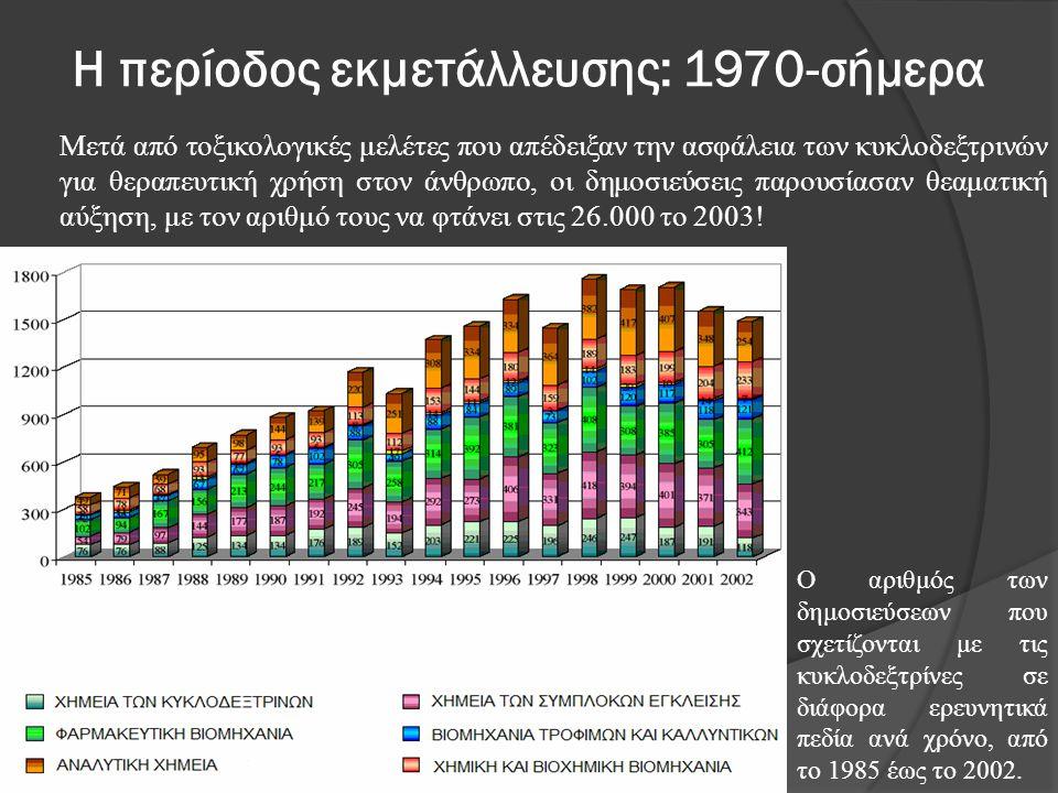 Η περίοδος εκμετάλλευσης: 1970-σήμερα