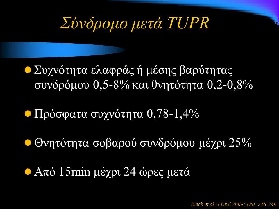 Σύνδρομο μετά TUPR Συχνότητα ελαφράς ή μέσης βαρύτητας συνδρόμου 0,5-8% και θνητότητα 0,2-0,8% Πρόσφατα συχνότητα 0,78-1,4%