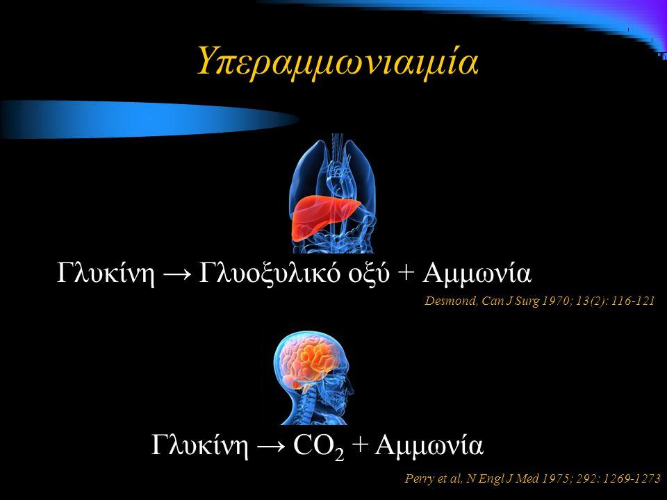 Υπεραμμωνιαιμία Γλυκίνη → Γλυοξυλικό οξύ + Αμμωνία