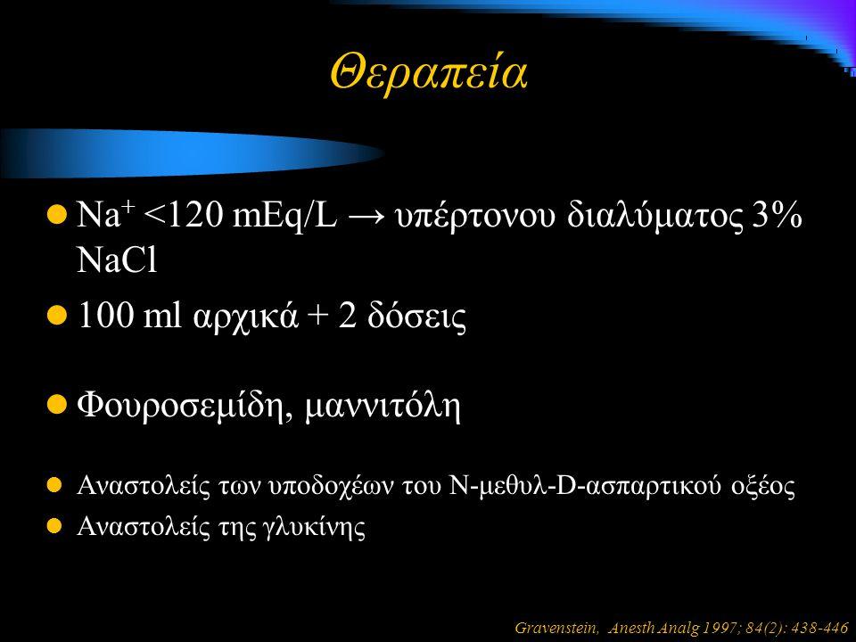 Θεραπεία Na+ <120 mEq/L → υπέρτονου διαλύματος 3% NaCl