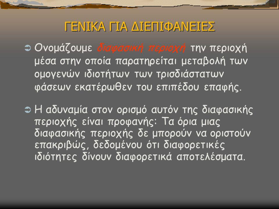 ΓΕΝΙΚΑ ΓΙΑ ΔΙΕΠΙΦΑΝΕΙΕΣ