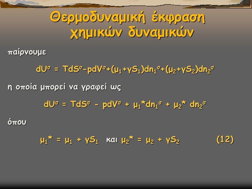 Θερμοδυναμική έκφραση χημικών δυναμικών