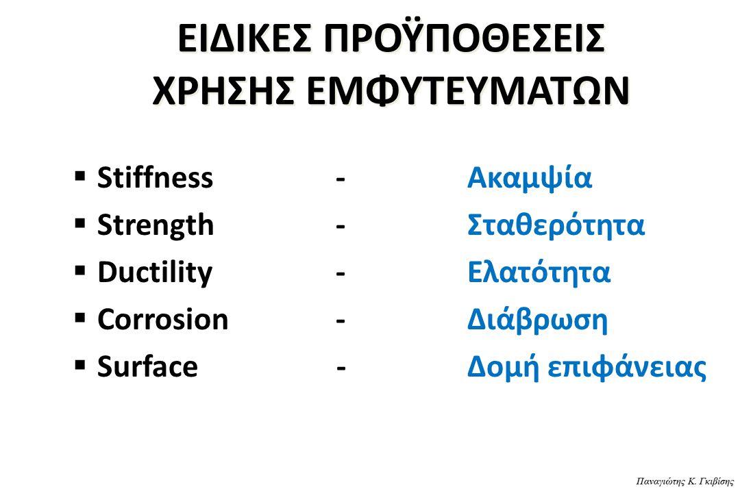 ΕΙΔΙΚΕΣ ΠΡΟΫΠΟΘΕΣΕΙΣ ΧΡΗΣΗΣ ΕΜΦΥΤΕΥΜΑΤΩΝ