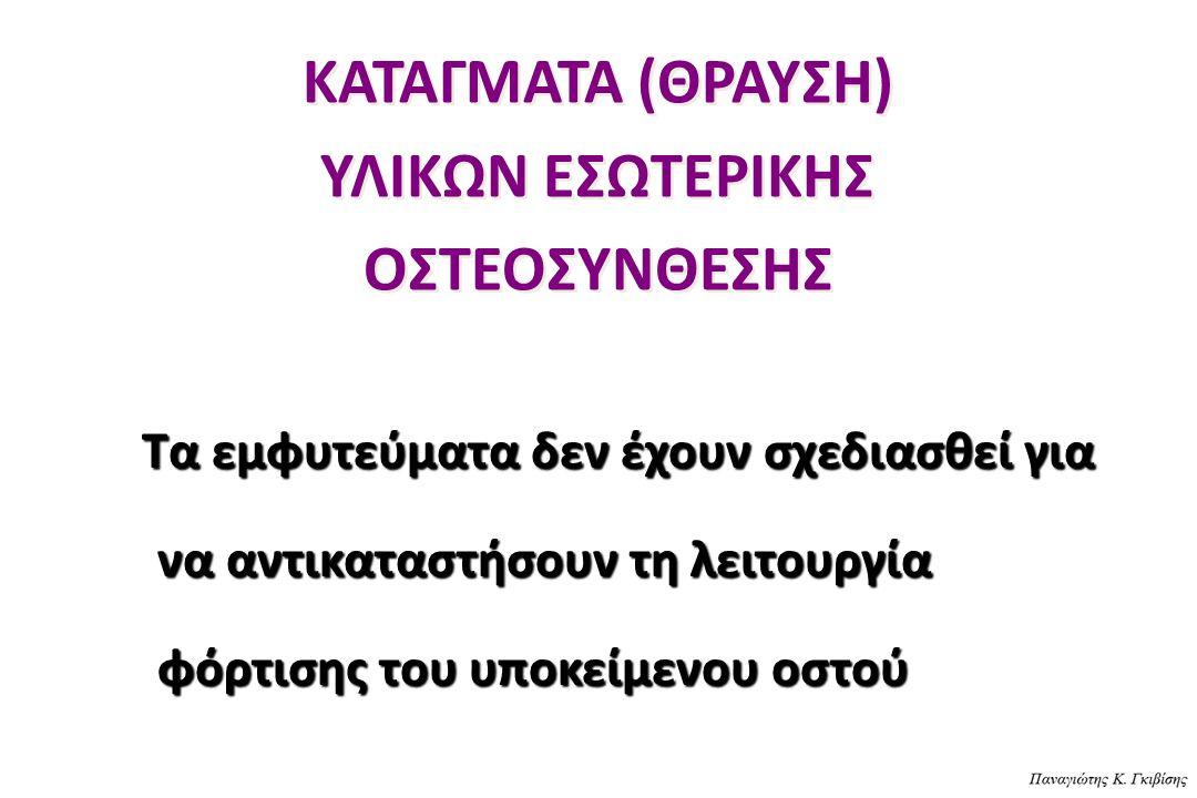 ΚΑΤΑΓΜΑΤΑ (ΘΡΑΥΣΗ) ΥΛΙΚΩΝ ΕΣΩΤΕΡΙΚΗΣ ΟΣΤΕΟΣΥΝΘΕΣΗΣ