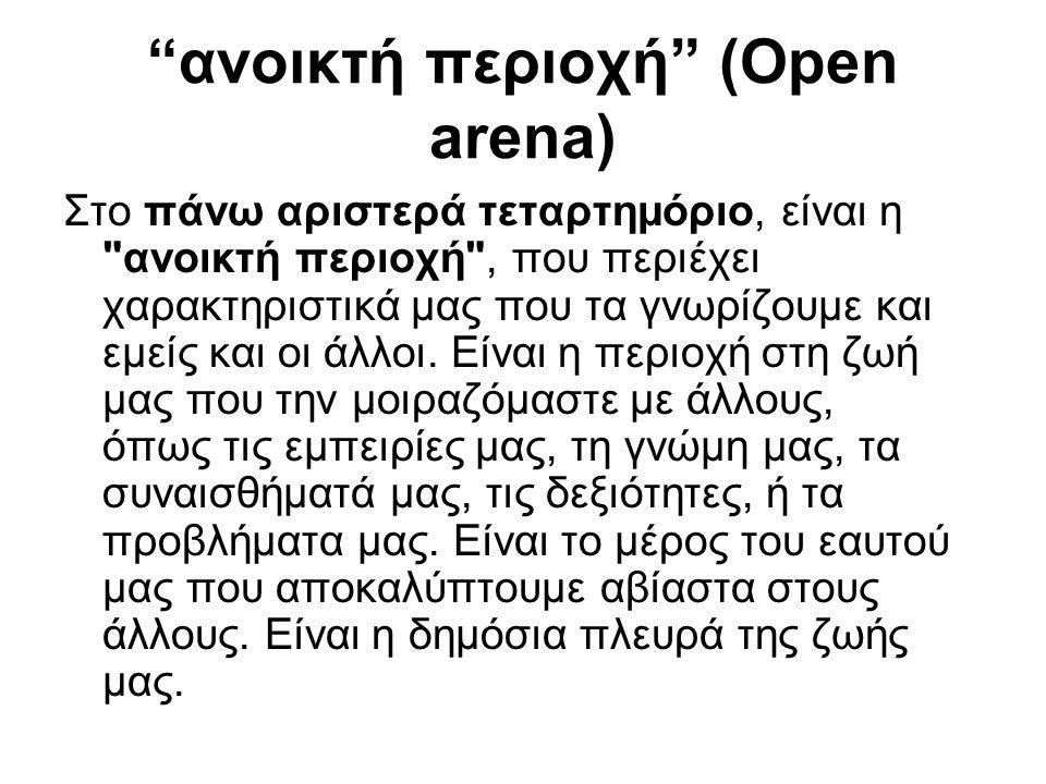 ανοικτή περιοχή (Open arena)