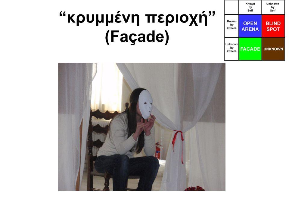 κρυμμένη περιοχή (Façade)