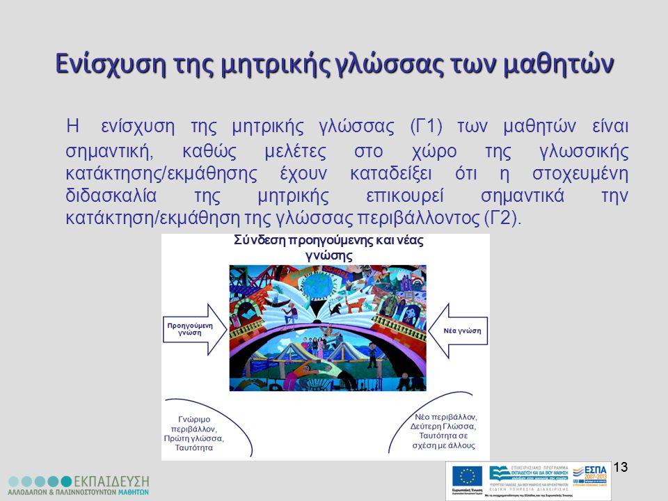 Ενίσχυση της μητρικής γλώσσας των μαθητών