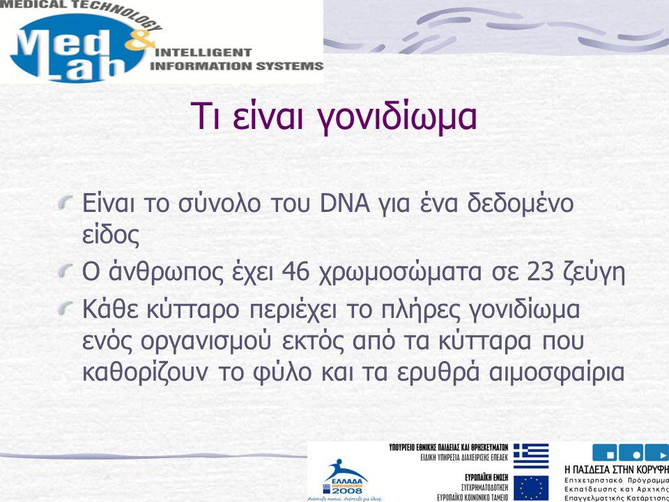 Τι είναι γονιδίωμα Είναι το σύνολο του DNA για ένα δεδομένο είδος