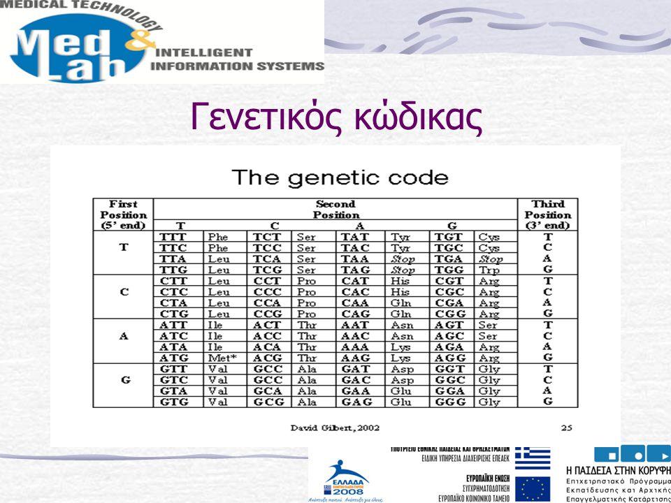Γενετικός κώδικας