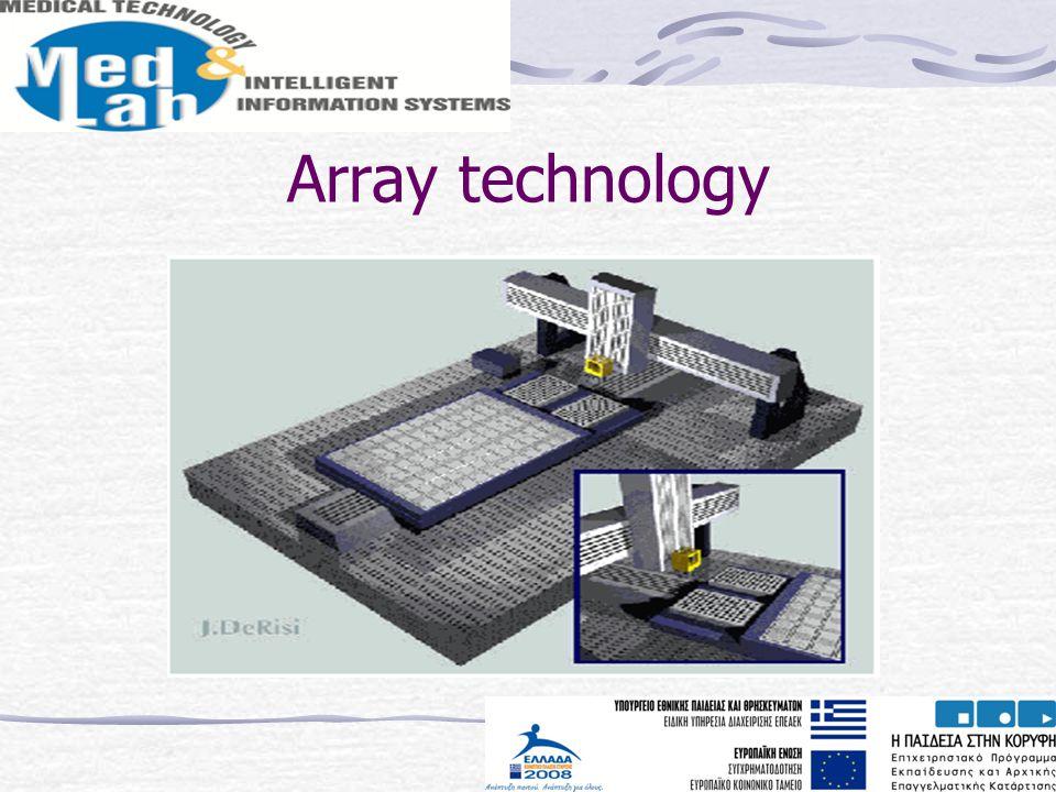 Array technology
