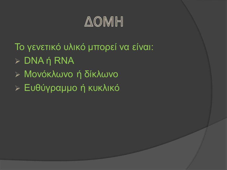 ΔΟΜΗ Το γενετικό υλικό μπορεί να είναι: DNA ή RNA Μονόκλωνο ή δίκλωνο