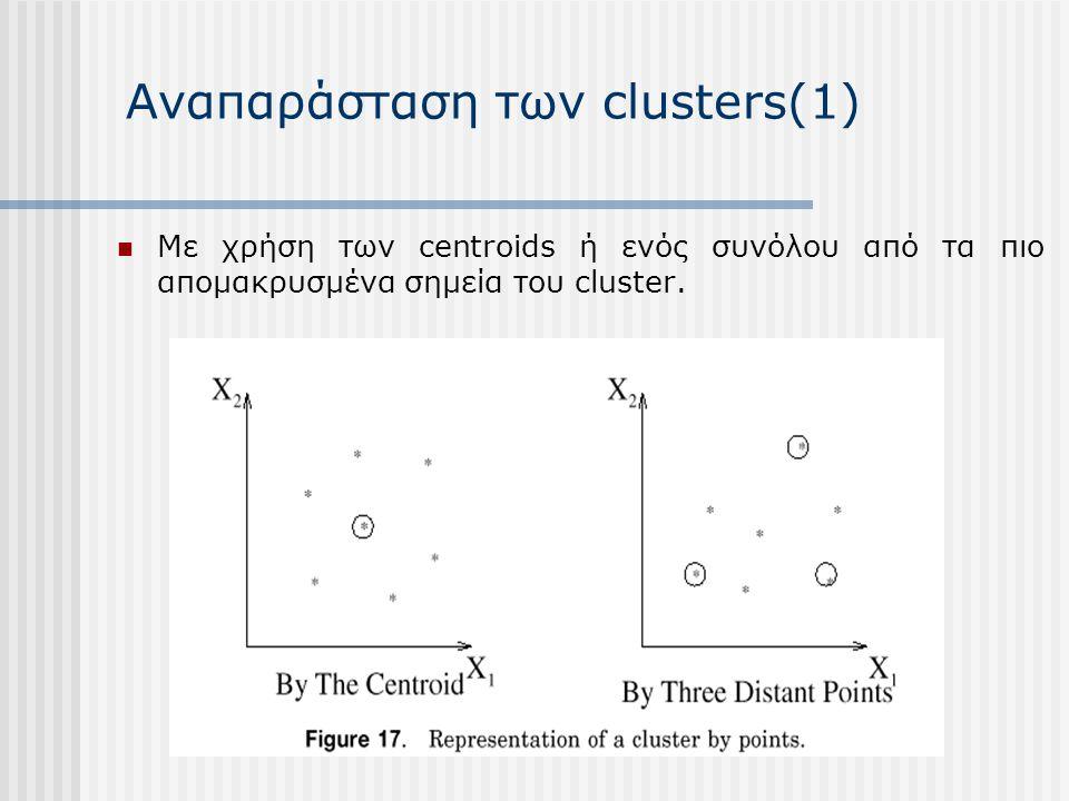 Αναπαράσταση των clusters(1)
