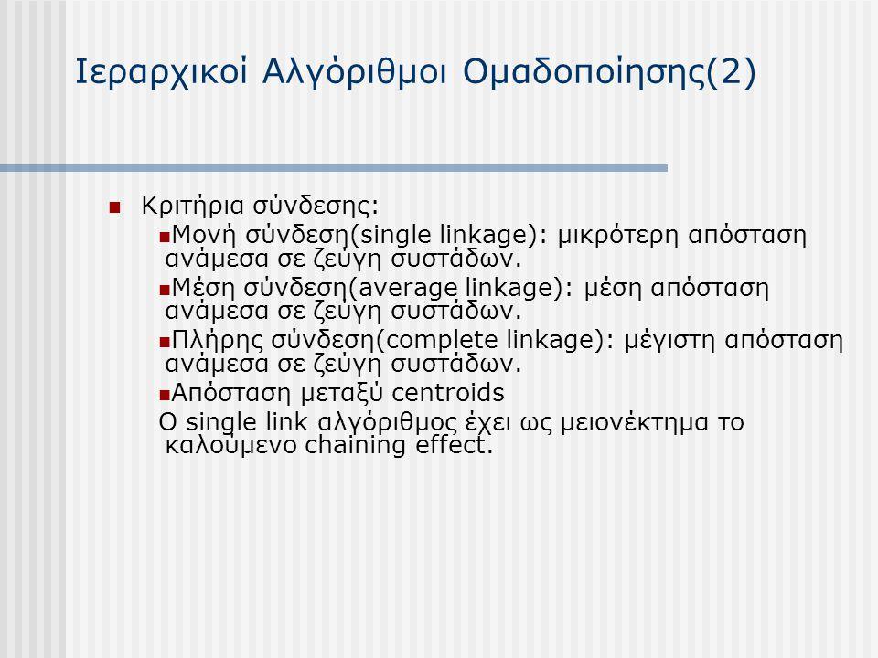 Ιεραρχικοί Αλγόριθμοι Ομαδοποίησης(2)