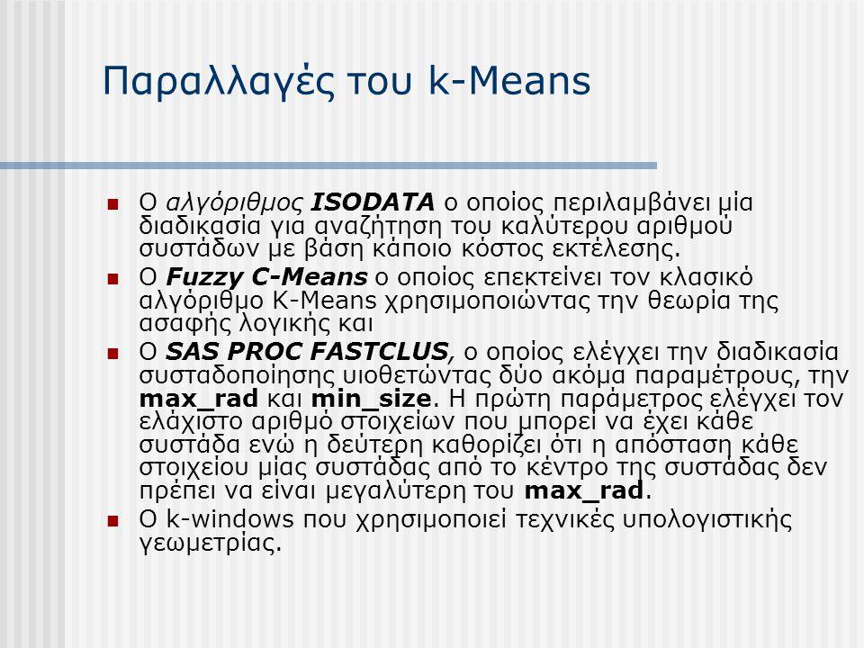Παραλλαγές του k-Means