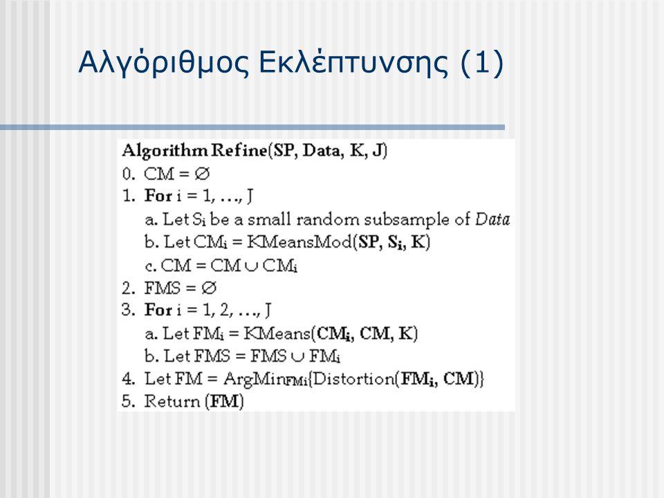 Αλγόριθμος Εκλέπτυνσης (1)