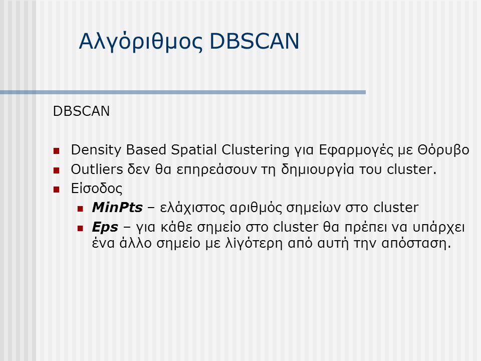 Αλγόριθμος DBSCAN DBSCAN