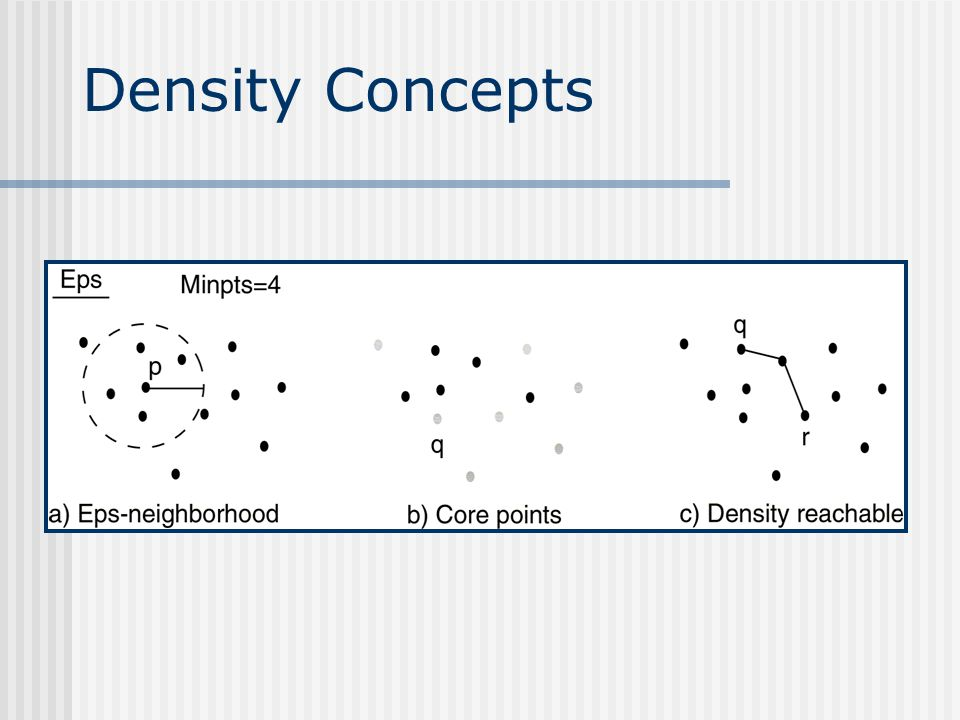 Density Concepts