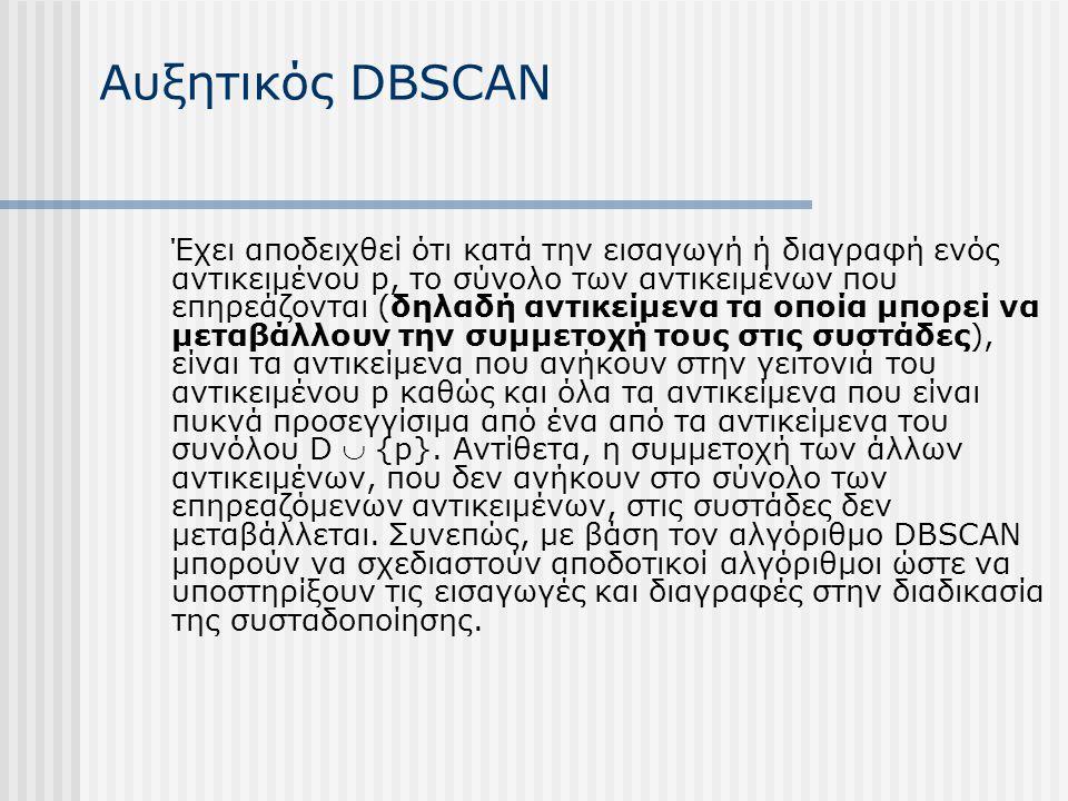 Αυξητικός DBSCAN