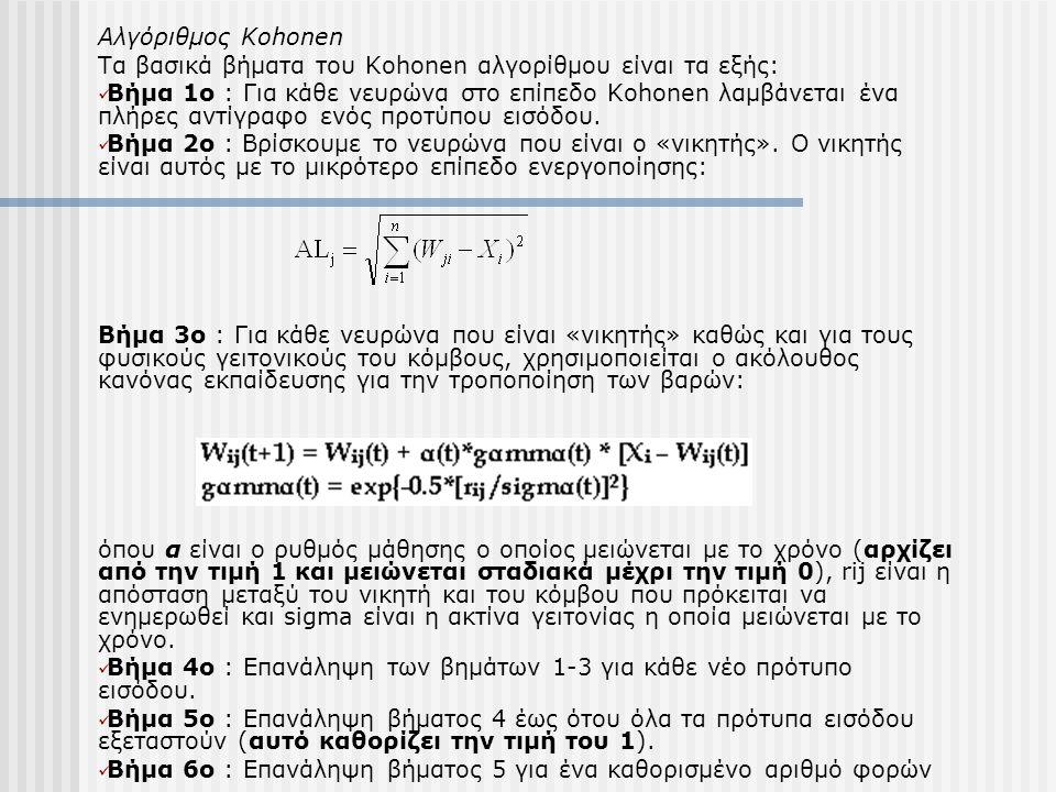 Αλγόριθμος Kohonen Τα βασικά βήματα του Kohonen αλγορίθμου είναι τα εξής: