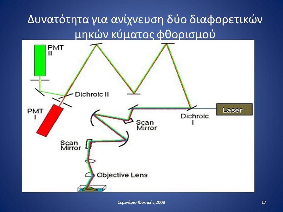 Δυνατότητα για ανίχνευση δύο διαφορετικών μηκών κύματος φθορισμού