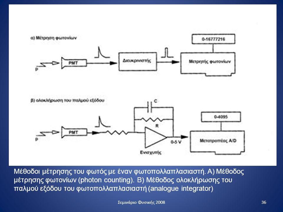 Μέθοδοι μέτρησης του φωτός με έναν φωτοπολλαπλασιαστή