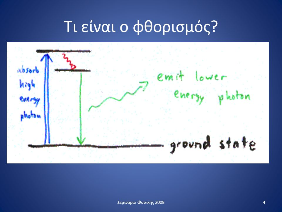 Τι είναι ο φθορισμός Σεμινάριο Φυσικής 2008