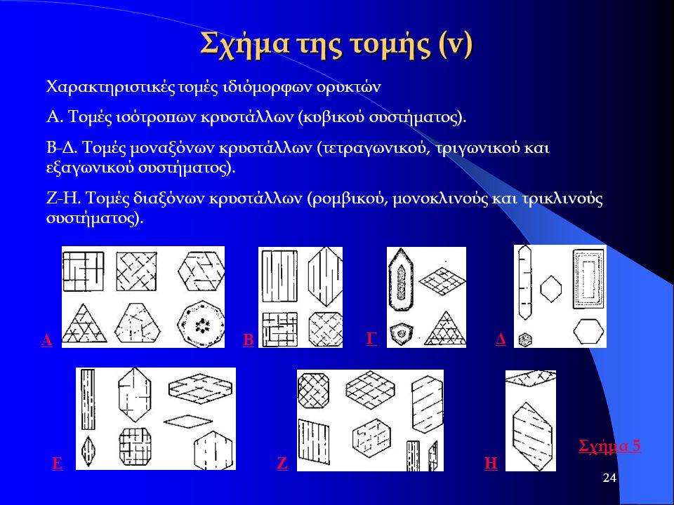 Σχήμα της τομής (v) Χαρακτηριστικές τομές ιδιόμορφων ορυκτών