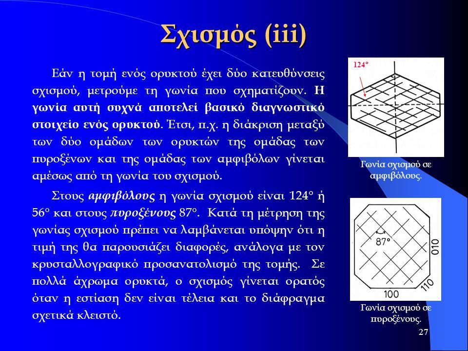 Σχισμός (iii) 124° Γωνία σχισμού σε αμφιβόλους.