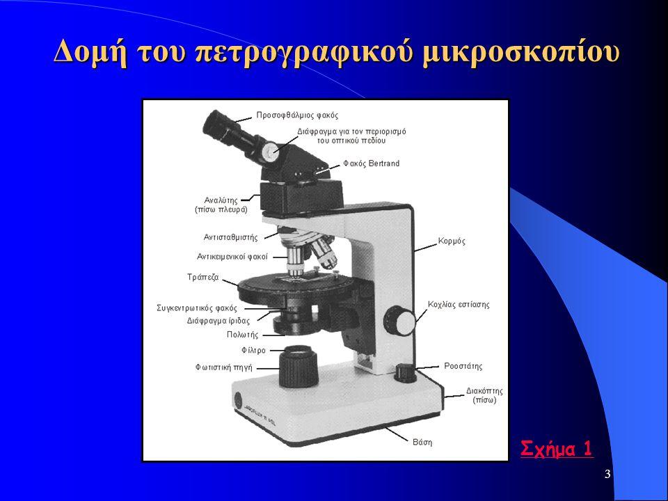 Δομή του πετρογραφικού μικροσκοπίου