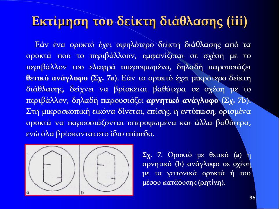 Εκτίμηση του δείκτη διάθλασης (iii)