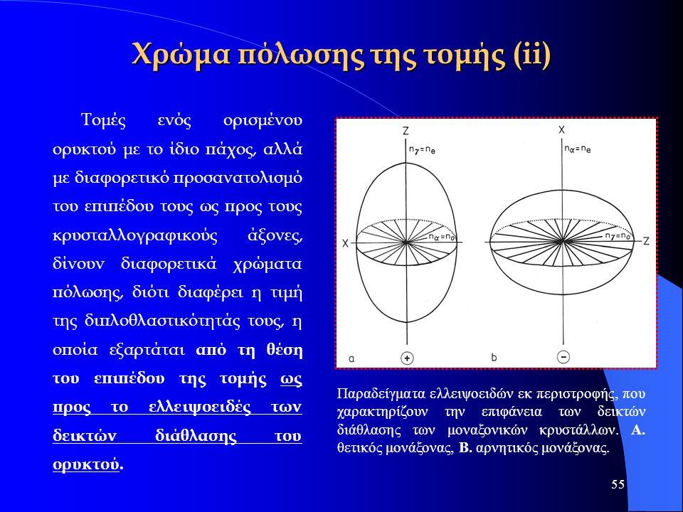 Χρώμα πόλωσης της τομής (ii)